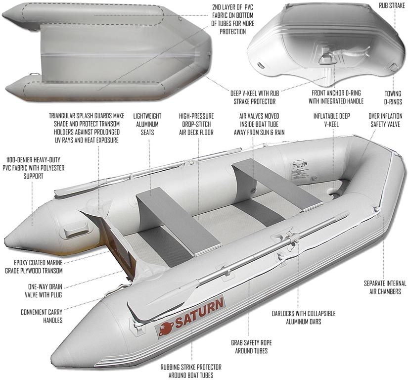 Saturn Inflatable Boat Specs
